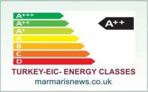 energy classes certificate